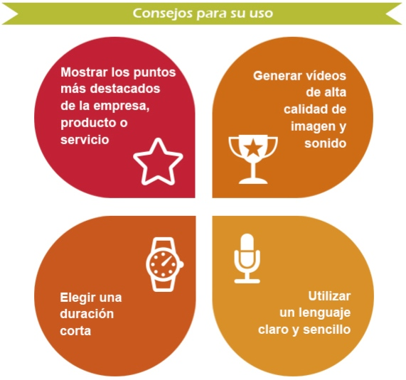 Consejos video marketing